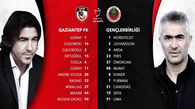Gaziantep FK - Gençlerbirliği maçında kadrolar...