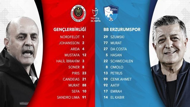 Gençlerbirliği - BB Erzurumspor maçında ilk 11'ler...